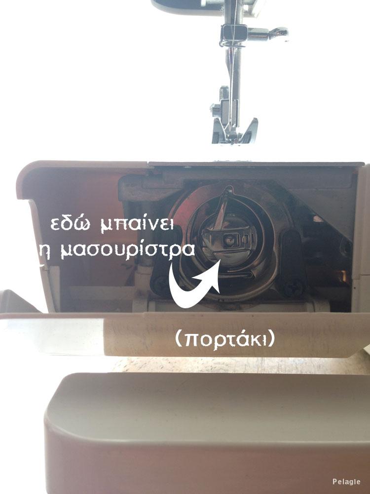 Πού μπαίνει η μασουρίστρα στη ραπτομηχανή